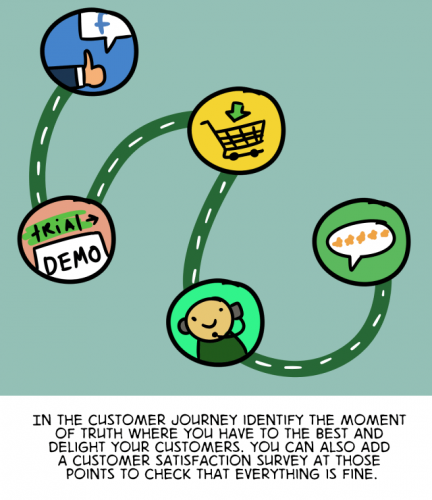 The Customer Experience Cartoon - English version 47