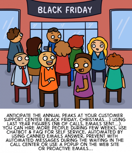 The Customer Experience Cartoon - English version 40