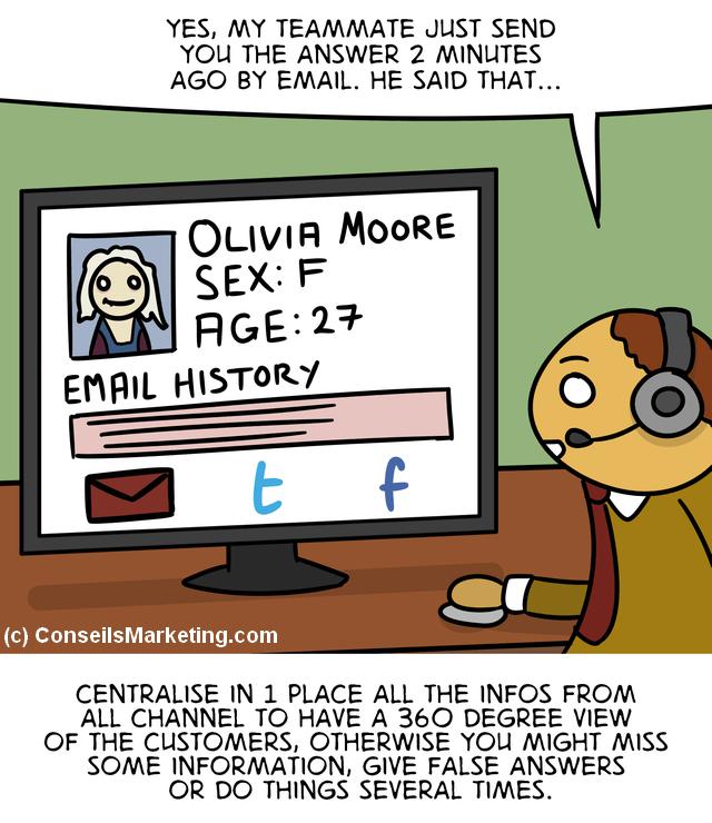 The Customer Experience Cartoon - English version 70