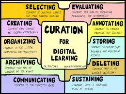 A quoi sert la Curation ? La définition de la Curation et les principaux outils 7
