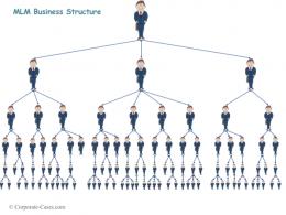 Peut-on réussir dans le MLM ou Marketing de Réseau ? 8