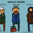 Qu'est ce que le Growth Hacking ? 53