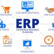 Comment choisir et mettre en place un ERP ? 113