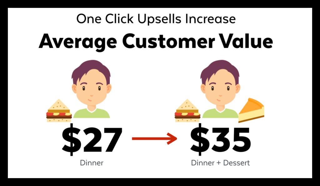 Comment transformer votre site en machine à vendre (ce qui marche vraiment pour augmenter ses ventes) 32