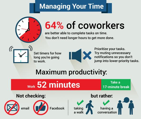 Le coworking, est ce que c'est vraiment fait pour vous ? 8 clichés battus en brèche ! 16