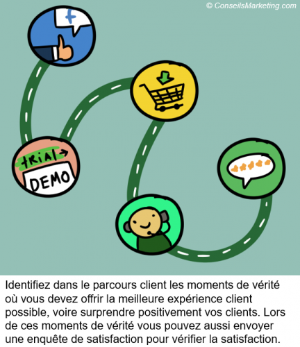 Le parcours client : instrument clé pour optimiser l'Expérience Client ! 8