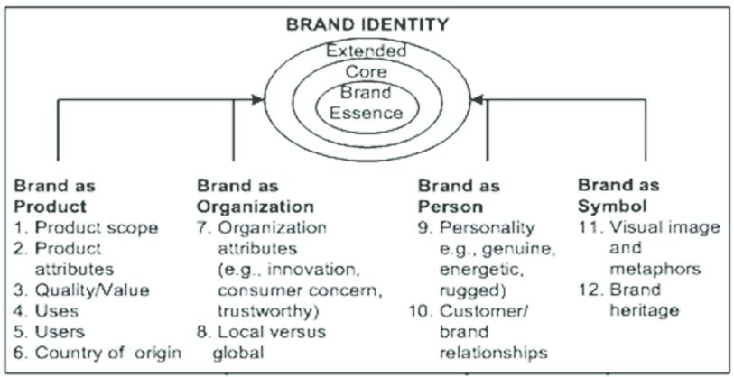 Donnez un coup de jeune à votre marque (logo, slogan...) grâce au rebranding ! 28