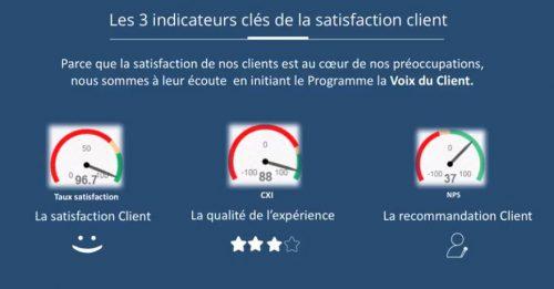 7 bonnes pratiques à mettre en oeuvre pour optimiser l'expérience client ! 21