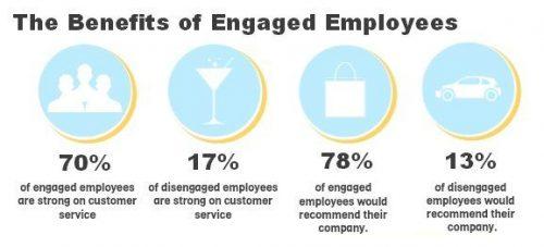 Comment mettre en place une culture client dans une entreprise? 22