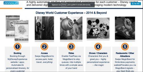 L'Effet WOW dans le digital : de la satisfaction client à l'enchantement du client et de l'employé 18