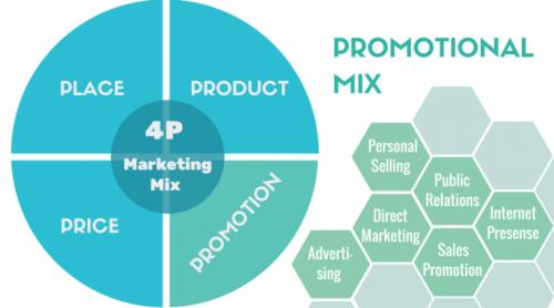 Comment mettre en place une stratégie d'Inbound Marketing ? 12