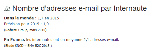 L'emailing est-il mort ? Découvrez les 4 outils qui vont soutenir vos campagnes d'emailings ! 9