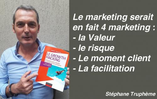 Comment mettre en place une stratégie d'Inbound Marketing ? 18