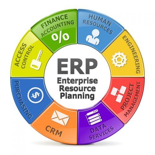 Comment choisir et mettre en place un ERP ? 5