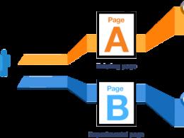 Définition de l'A/B Testing (Test A/B en Français) 6