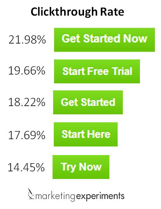 Doublez le taux d'ouverture de vos emails : faites de l'AB testing en 2 minutes chrono ! 11