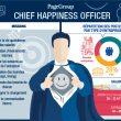 Comment gérer un client mécontent ? Les conseils de Pascal Lintingre, Customer Happiness Manager ! 29