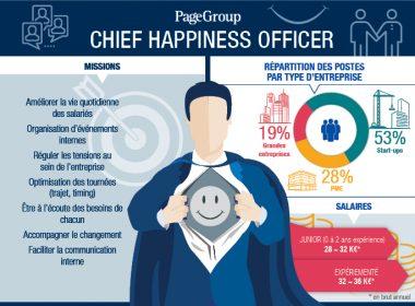 Comment gérer un client mécontent ? Les conseils de Pascal Lintingre, Customer Happiness Manager ! 4