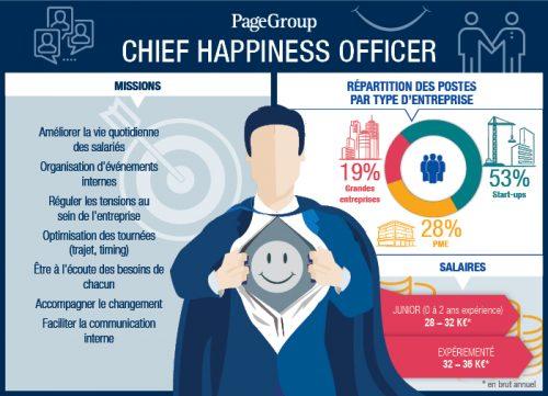 Comment gérer un client mécontent ? Les conseils de Pascal Lintingre, Customer Happiness Manager ! 8