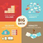 Le Big Data fait évoluer la manière de vendre des commerciaux B2B… bienvenue au Commercial 2.0 ! – Olivier Toledano de Bypath ! 2