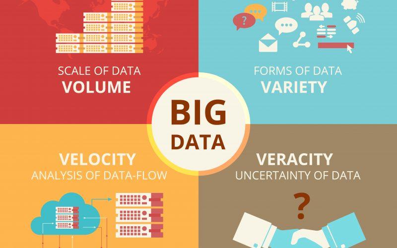 Conférence : Big Data et medias sociaux, un petit pas pour la donnée, un grand pas pour le business? 4