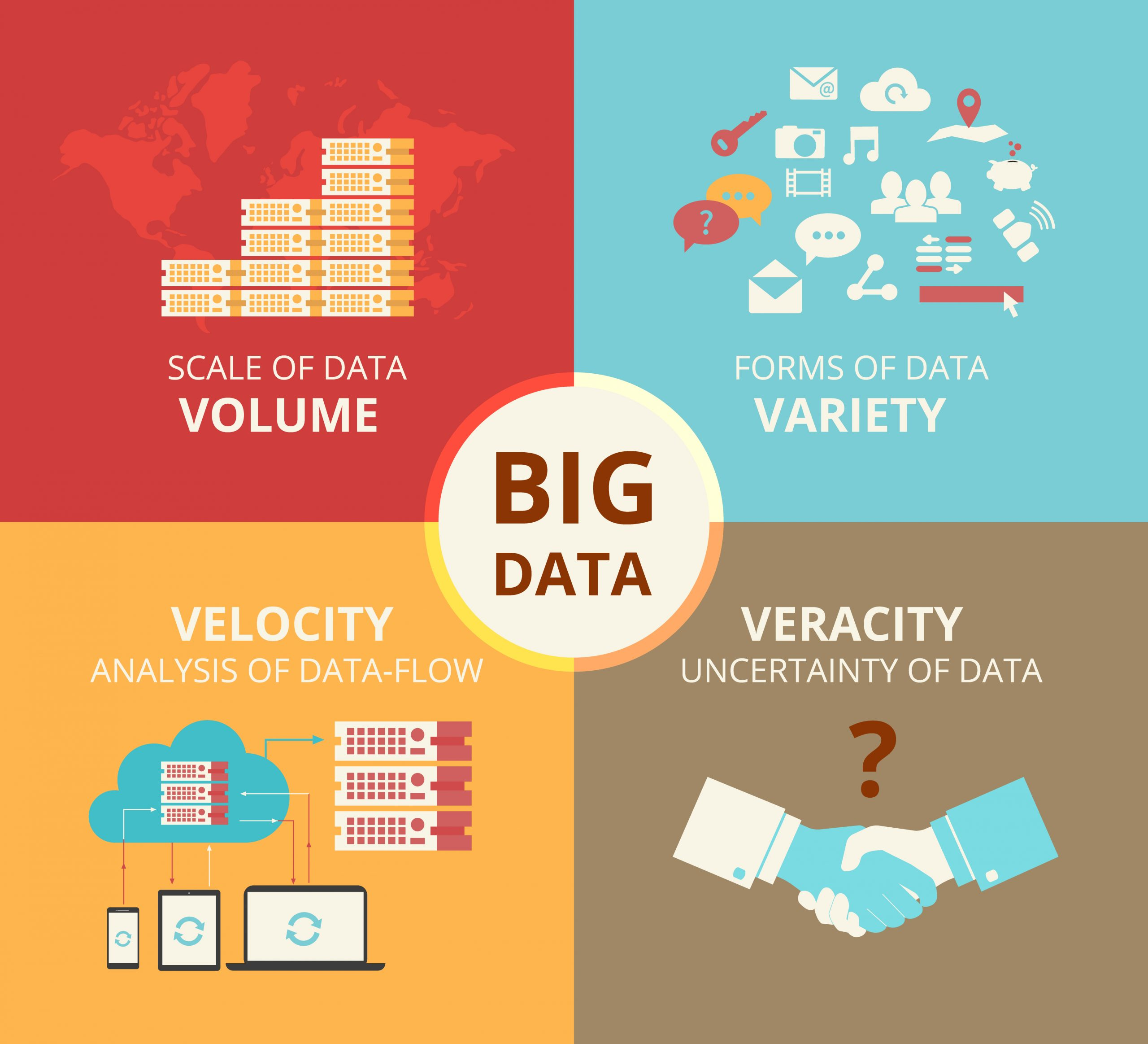 Découvrez 11 outils qui utilisent le Big Data pour faire du Marketing, du Growth Hacking... 1