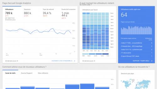 Découvrez 11 outils qui utilisent le Big Data pour faire du Marketing, du Growth Hacking... 20