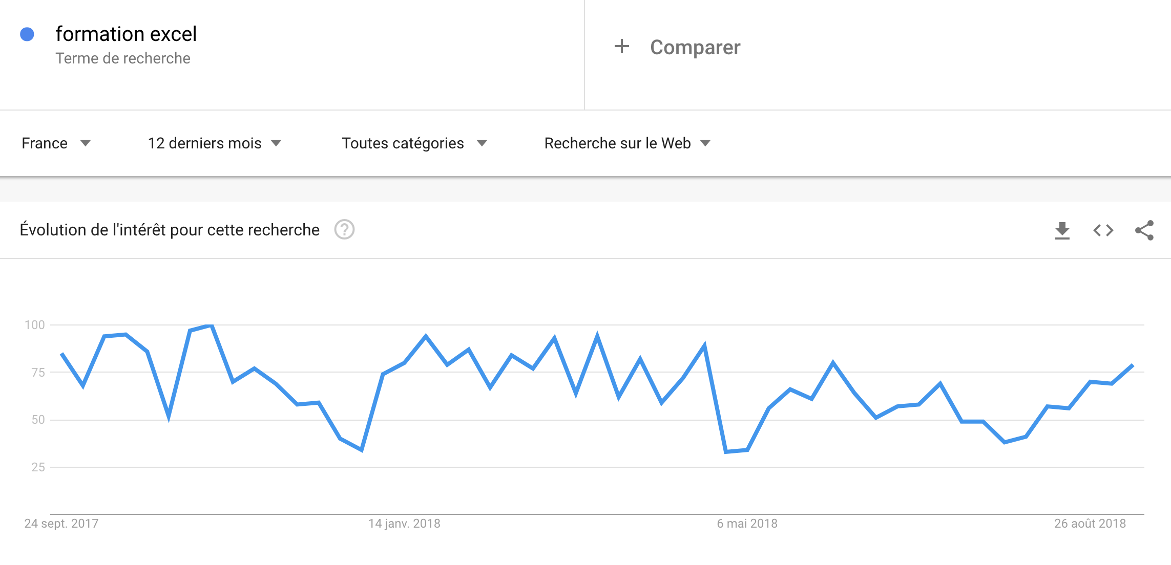 Découvrez 11 outils qui utilisent le Big Data pour faire du Marketing, du Growth Hacking... 4