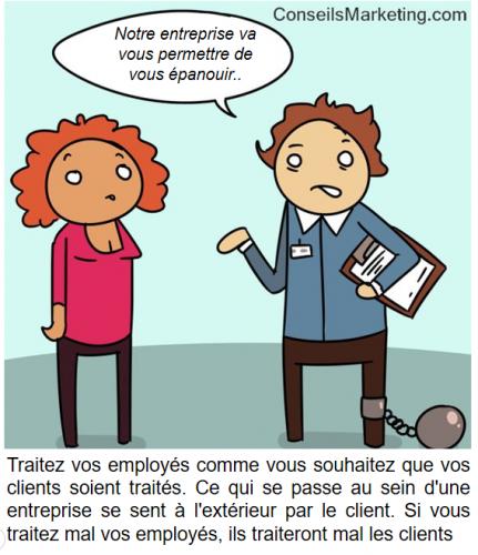Comment gérer un client mécontent ? Les conseils de Pascal Lintingre, Customer Happiness Manager ! 19