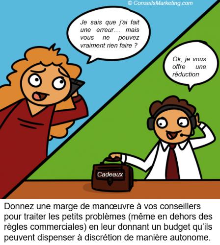 Comment gérer un client mécontent ? Les conseils de Pascal Lintingre, Customer Happiness Manager ! 6