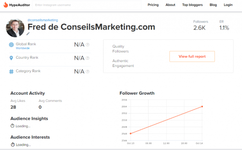 Découvrez 11 outils qui utilisent le Big Data pour faire du Marketing, du Growth Hacking... 27