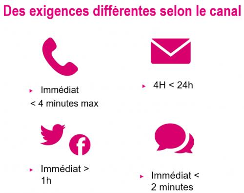 Comment optimiser la qualité de service d'un Centre de Contacts ? Les conseils de Jean-Michel Jacquelin ! 8