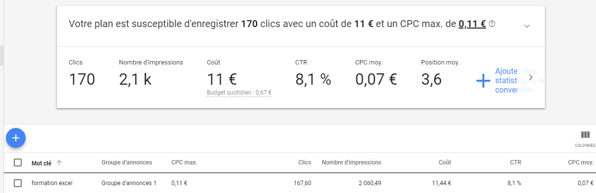 Découvrez 11 outils qui utilisent le Big Data pour faire du Marketing, du Growth Hacking... 12