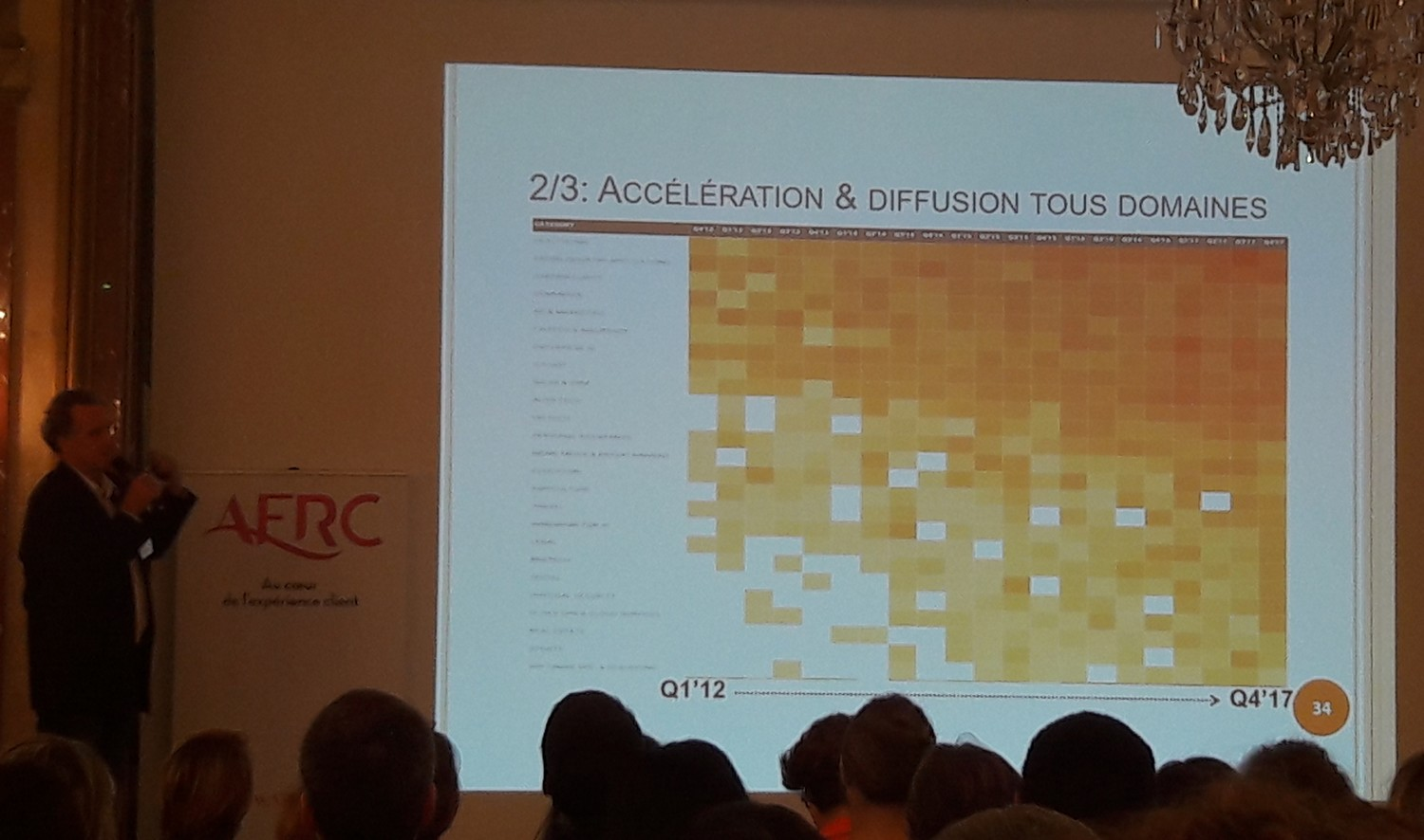 Intelligence Artificielle et Relation Client, quels seront les impacts ? La vision de l'AFRC 18