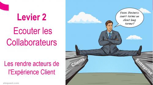 Comment diffuser une Culture Client dans une entreprise ? 25