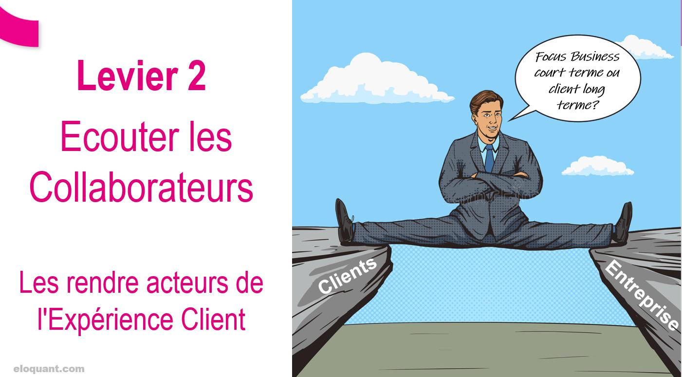 Comment diffuser une Culture Client dans une entreprise ? 23