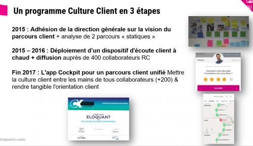 Comment diffuser une Culture Client dans une entreprise ? 32