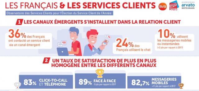 Comment améliorer l'efficacité de votre Centre de Contacts ? 3 Conseils simples ! 5