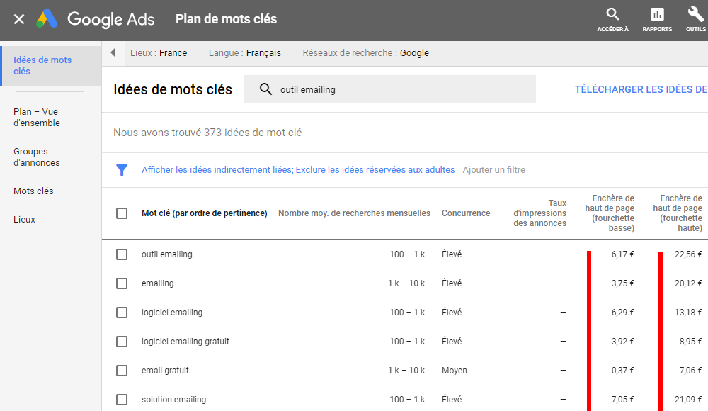 Comment monétiser son blog avec la publicité Google Adsense ou avec de l'affiliation ? Je vous dis tout ! 17