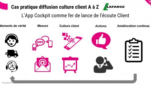 Comment diffuser une Culture Client dans une entreprise ? 35