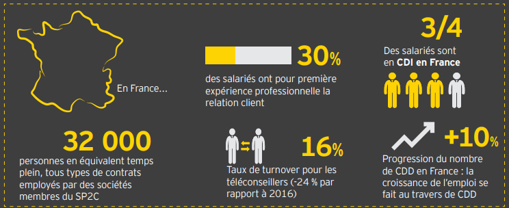 Intelligence Artificielle et Relation Client, quels seront les impacts ? La vision de l'AFRC 4