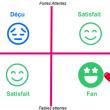 Objectif Enchantement : délivrez une Expérience Client qui fait la différence! 14