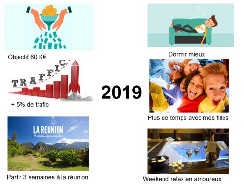 23 bonnes résolutions pour réussir l'année 2021 ! 12