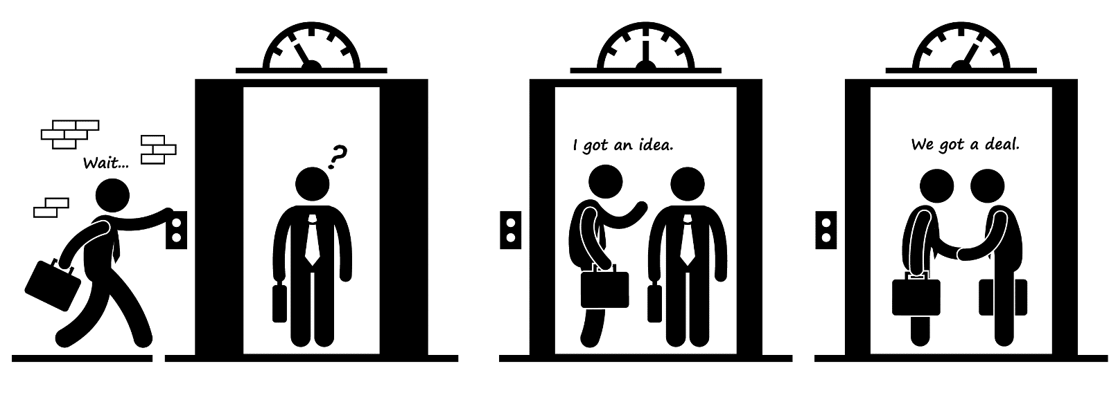 Comment réussir son Elevator Pitch ? 2