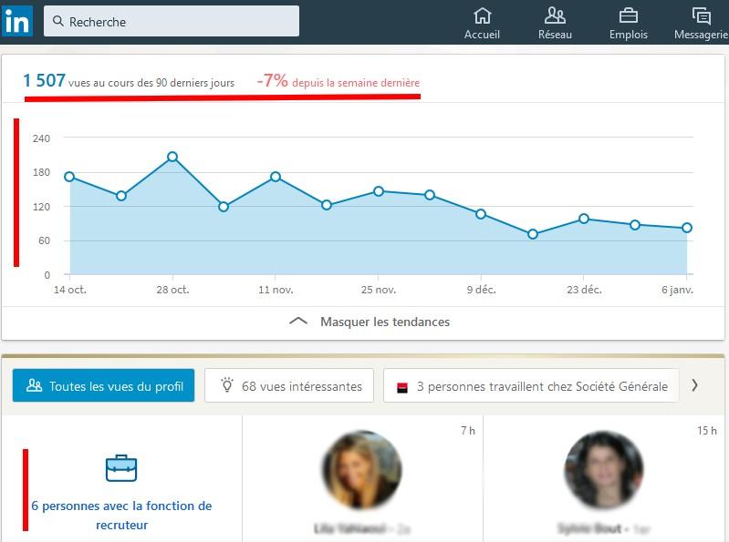 Mini Formation Linkedin : 29 astuces pour prospecter sur Linkedin ! 66