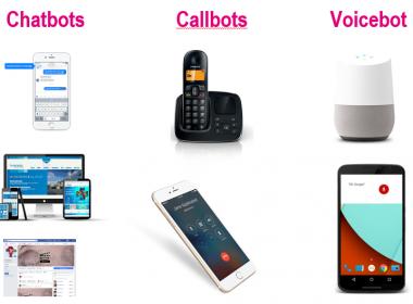 La définition du callbot - Réussir son projet de Callbot 4