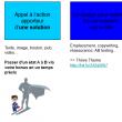 15 actions indispensables pour créer un blog qui va cartonner ! 55