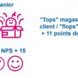 3 bonnes pratiques pour améliorer l'Expérience Client dans le Retail dès demain ! 24