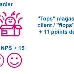 5 bonnes pratiques pour optimiser l'Expérience Client dès demain ! 18