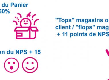 3 bonnes pratiques pour améliorer l'Expérience Client dans le Retail dès demain ! 2